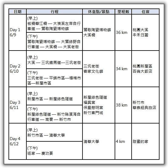 【語馨。畢業挑戰】(08)。行前準備
