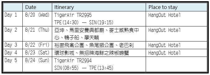 【2014‧新加坡親子遊】(03)。Day 0。行程規劃