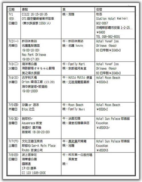 【2012‧沖繩親子遊】(23)‧沖繩旅遊資訊總整理