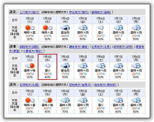 【2013‧北海道親子遊】(21)。Day 5。美瑛‧四季彩の丘、新榮の丘。許我個藍天吧!