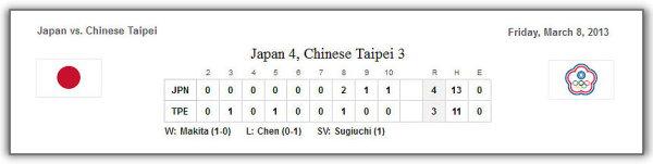 【樂活人生】第三屆WBC世界棒球經典賽‧中日大戰